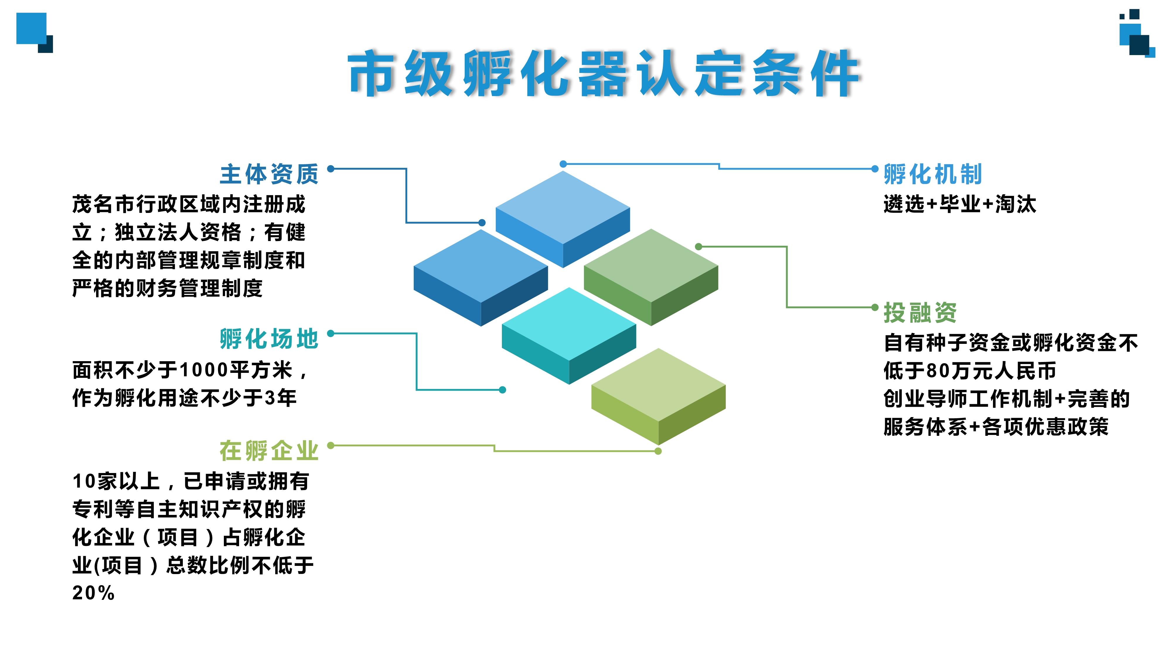 科技企业孵化器认定和管理办法-政策解读_6.jpg