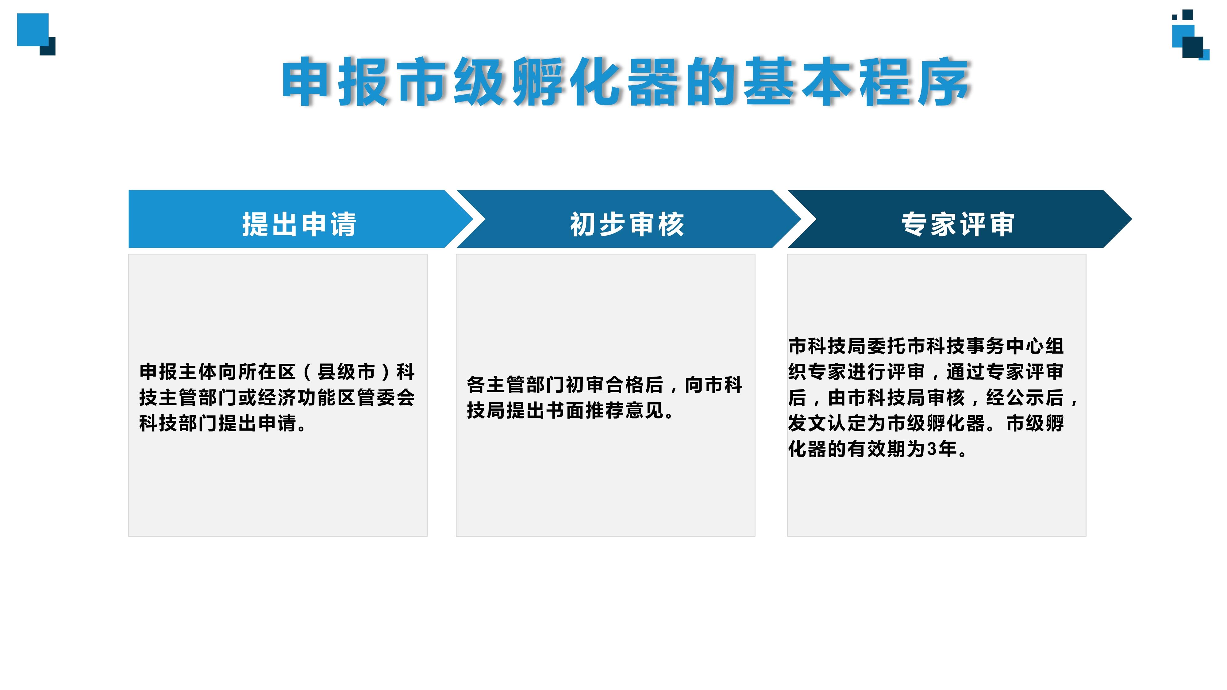 科技企业孵化器认定和管理办法-政策解读_7.jpg